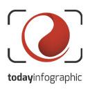 tig-site-logo